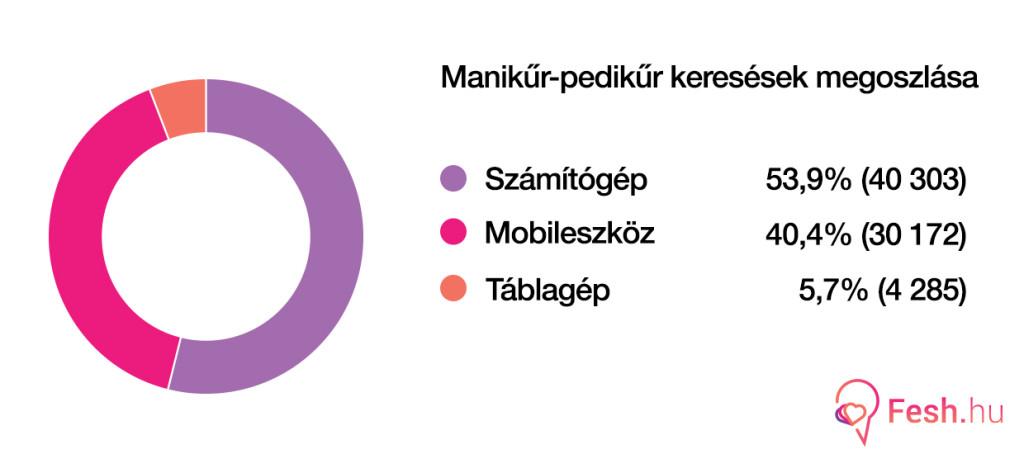 fesh-manikur-pedikur